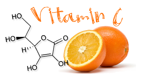 Is The Vitamin C In Your Supplement Bogus?